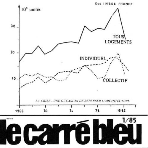 1 – 1985