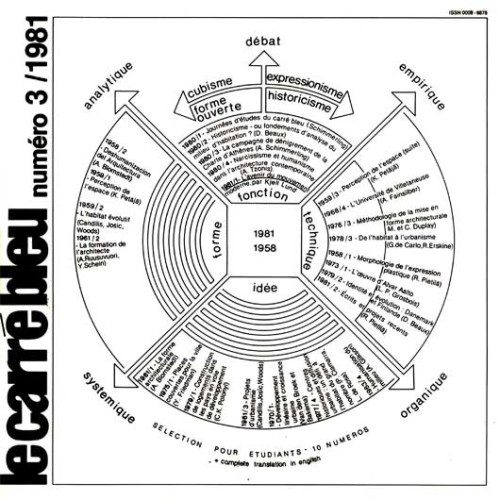 3 – 1981